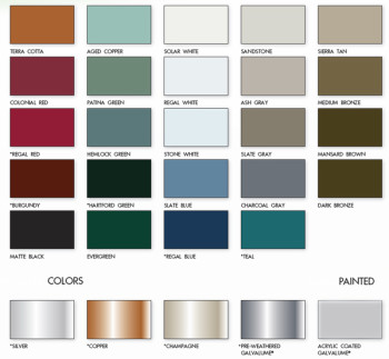 Researchroofing Steel Standing Seam Roofing Pricing And