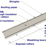 insulated roofing deck system